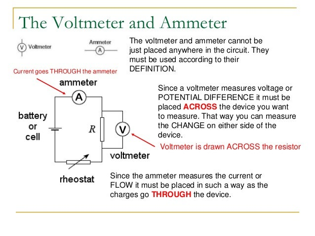 14 The Voltmeter And Ammeter