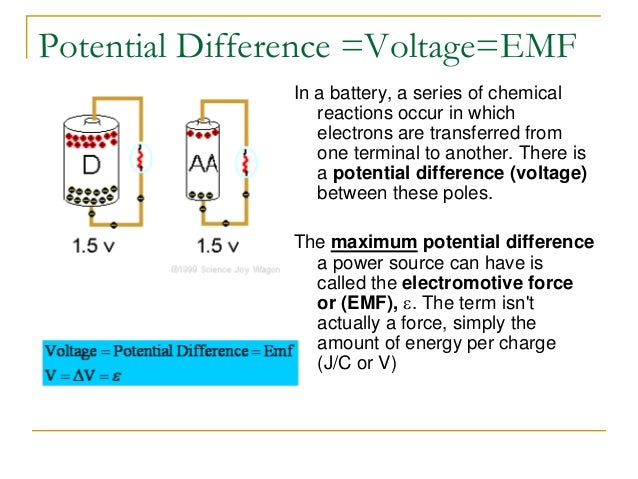 AS Level Physics- Electric circuits