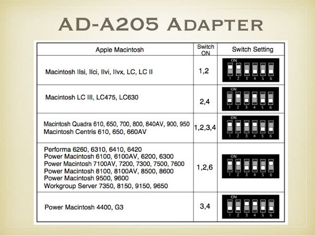 AD-A205 Adapter 10