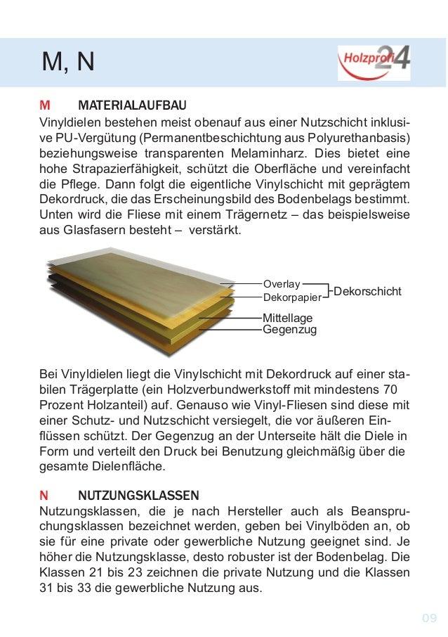 MMATERIALAUFBAU Vinyldielen bestehen meist obenauf aus einer Nutzschicht inklusi- ve PU-Vergütung (Permanentbeschichtung ...