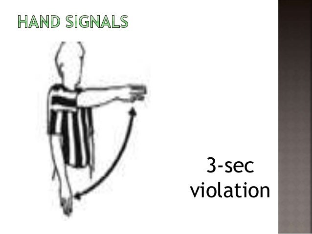 Violations and fouls in basketball