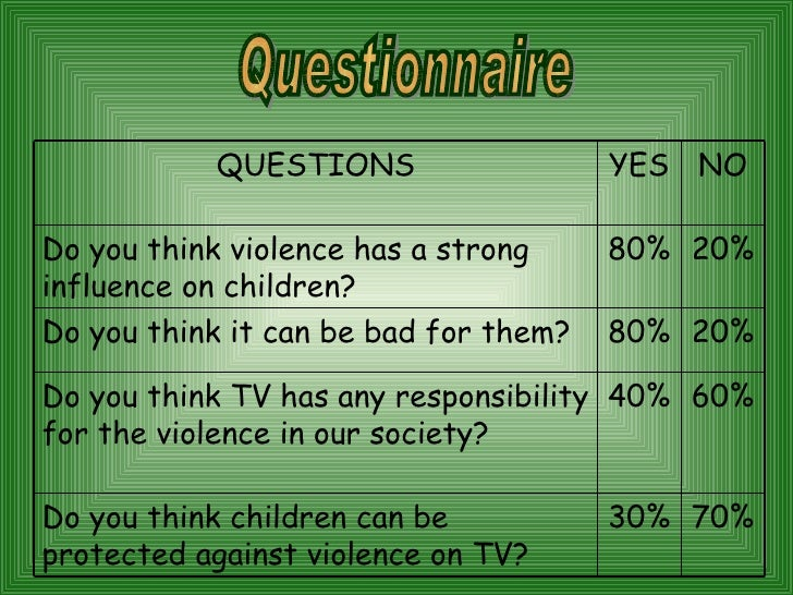a question on the video games violence influencing the children who play them In fact, they like them so much that they might hear something like this from mom  or  certain video games can improve hand–eye coordination, problem-solving  skills, and  and kids who play violent video games might act more aggressively.