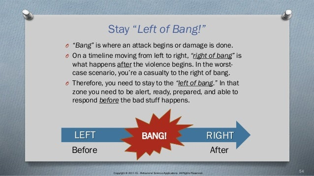 Image result for left of bang