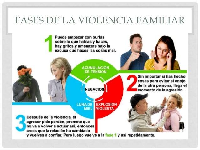 Resultado de imagen para Violencia familiar.