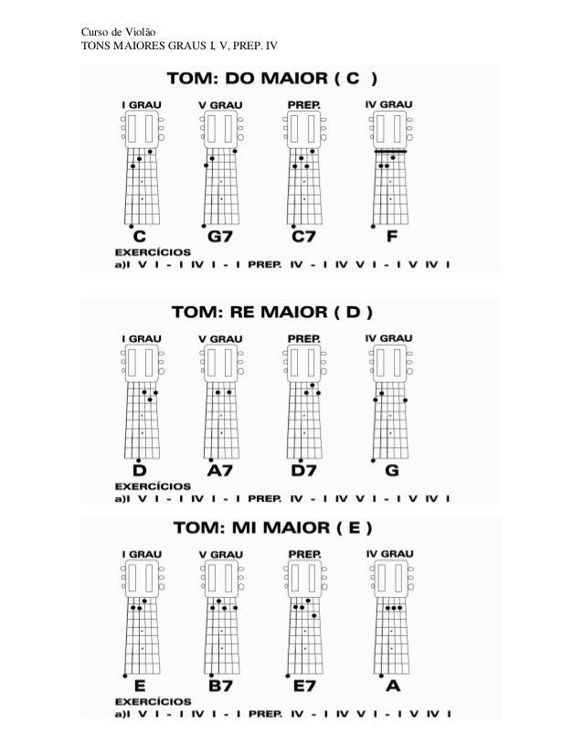 Curso de Violão TONS MAIORES GRAUS I, V, PREP. IV