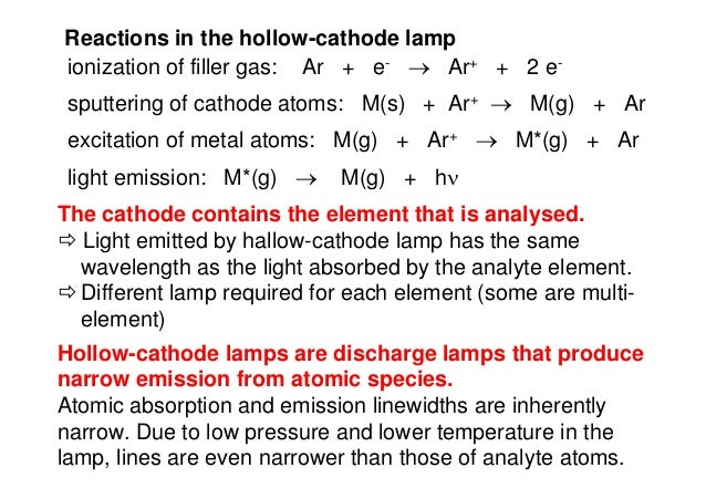 Hollow-cathode lamps are discharge lamps that produce narrow emission from atomic species. Atomic absorption and emission ...
