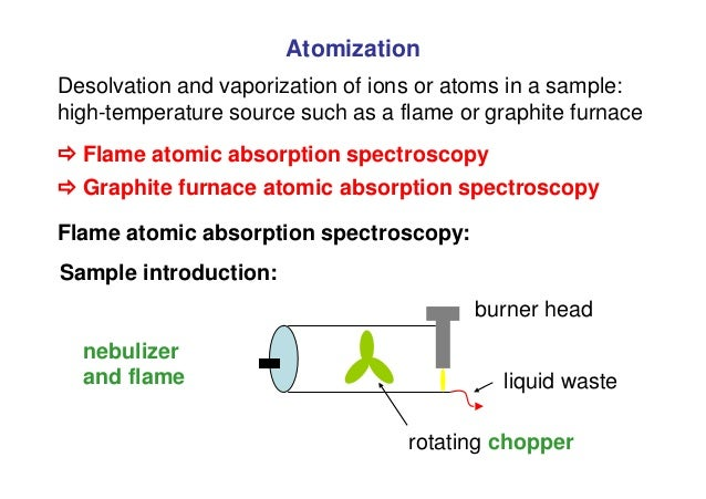 Atomization Desolvation and vaporization of ions or atoms in a sample: high-temperature source such as a flame or graphite...