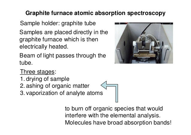 Graphite furnace atomic absorption spectroscopy Samples are placed directly in the graphite furnace which is then electric...