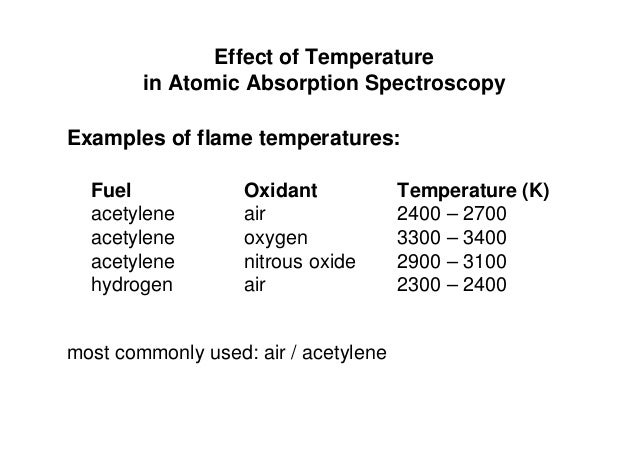 Effect of Temperature in Atomic Absorption Spectroscopy Examples of flame temperatures: Fuel Oxidant Temperature (K) acety...