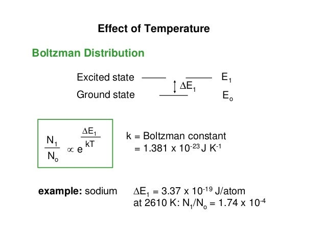 Effect of Temperature Boltzman Distribution ∆E1 E1 Eo Excited state Ground state N1 No  e ∆E1 kT k = Boltzman constant = ...