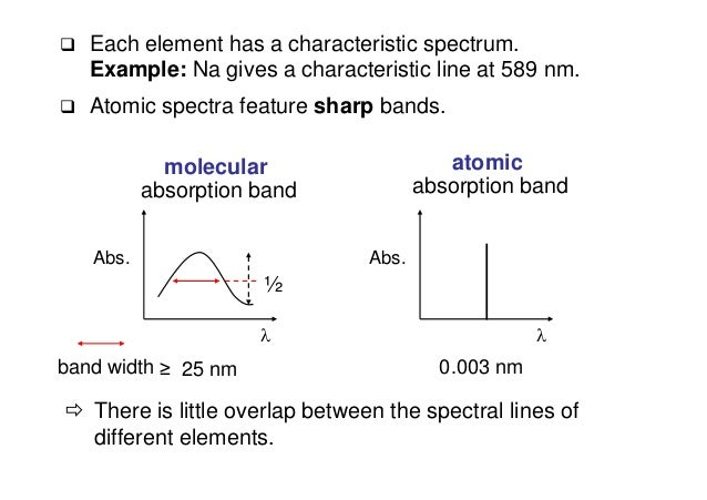  Each element has a characteristic spectrum. Example: Na gives a characteristic line at 589 nm.  Atomic spectra feature ...