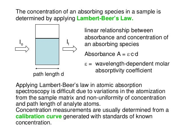 The concentration of an absorbing species in a sample is determined by applying Lambert-Beer's Law. Io It path length d Ap...