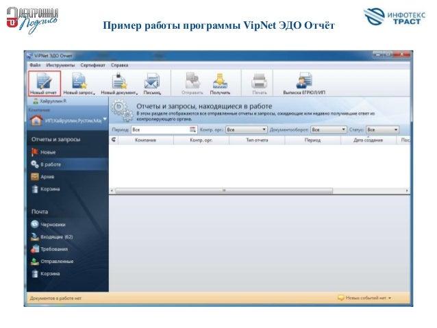 Vipnet электронная отчетность новые документы для регистрации и изменений в ооо