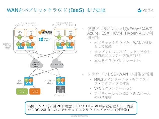 Viptela Confidential17 実例 – VPC毎に計20台用意していたDCのVPN装置を撤去し、拠点 からDCを経由しないでセキュアにクラウドへアクセス (製造業) • 仮想アプライアンス版vEdgeがAWS, Azure, E...