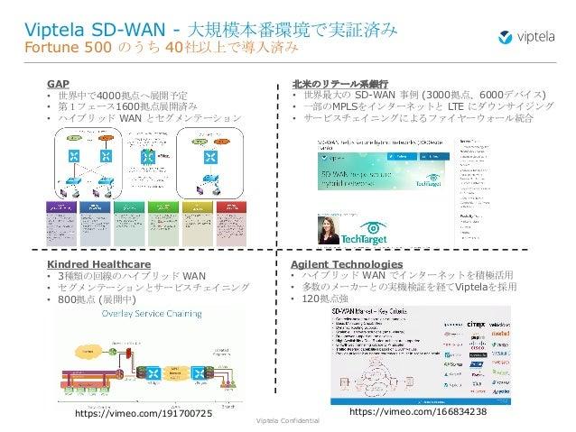 Viptela Confidential6 Viptela SD-WAN - 大規模本番環境で実証済み Fortune 500 のうち 40社以上で導入済み GAP • 世界中で4000拠点へ展開予定 • 第1フェース1600拠点展開済み • ...