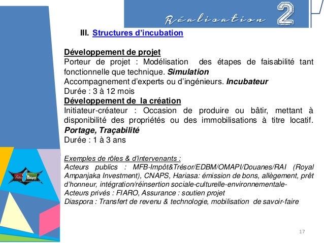 R é a l i s a t i o n 2III. Structures d'incubation Développement de projet Porteur de projet : Modélisation des étapes de...