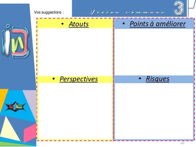 • Atouts • Perspectives • Points à améliorer • Risques V i s i o n c o m m u n e 3Vos suggestions : 47