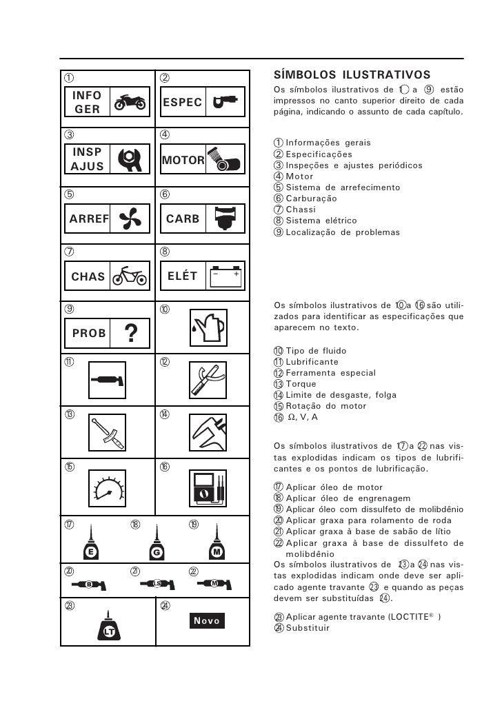 manual da yamaha virago 535 cc rh pt slideshare net manual de servicio virago 250 manual da virago 250 em portugues