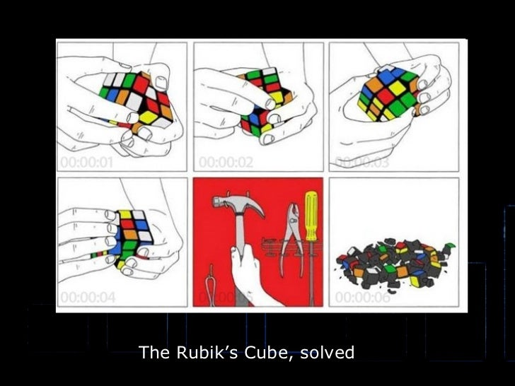 The Rubik's Cube, solved