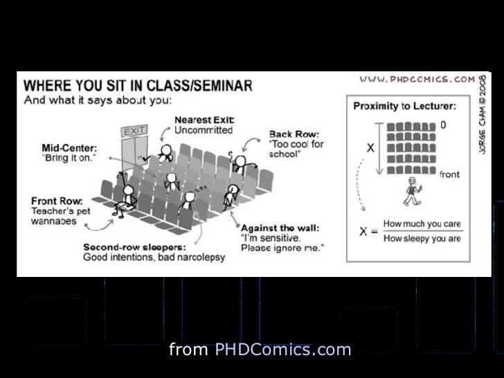 from  PHDComics.com