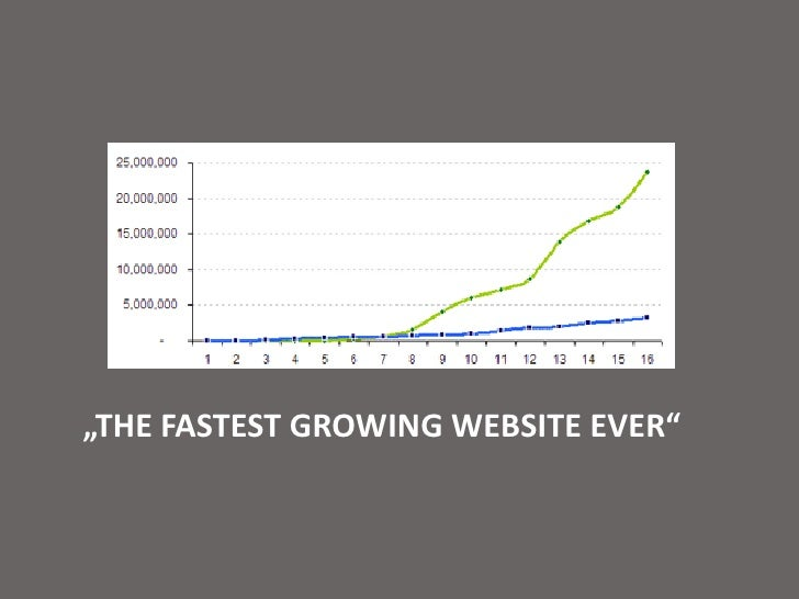 """The fastest growingwebsiteever""<br />"