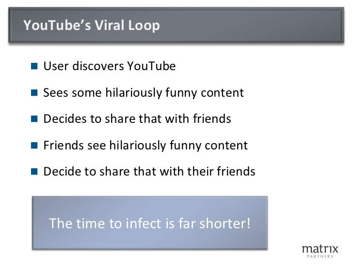 YouTube's Viral Loop<br />User discovers YouTube<br />Sees some hilariously funny content<br />Decides to share that with ...