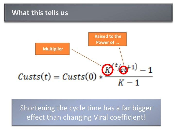 What this tells us<br /> Raised to the Power of …<br />Multiplier<br />Shortening the cycle time has a far bigger effect t...