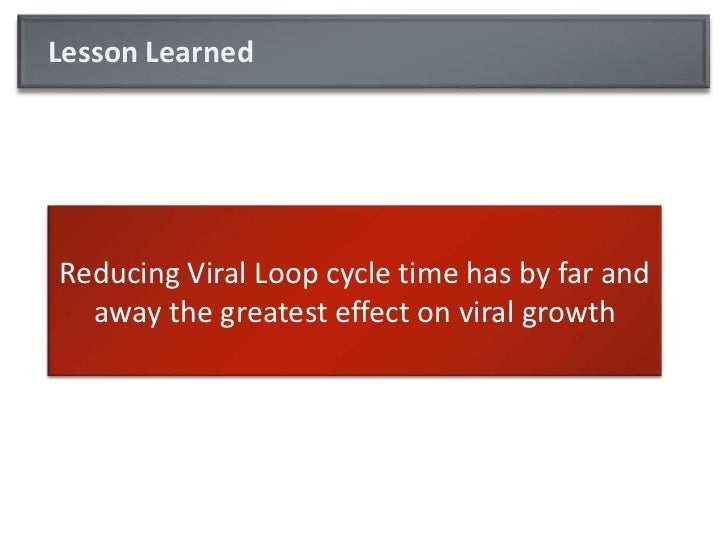 Lesson Learned<br />Reducing Viral Loop cycle time has by far and away the greatest effect on viral growth<br />
