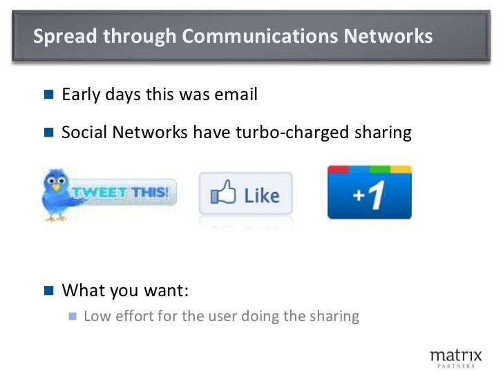 Spread through Communications Networks<br />Early days this was email<br />Social Networks have turbo-charged sharing<br /...
