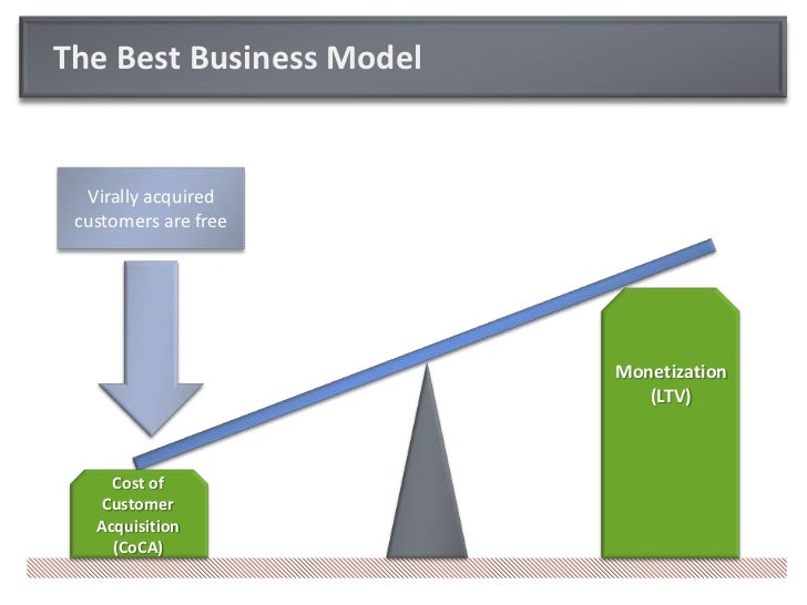 The Best Business Model<br />Virally acquired customers are free<br />Monetization(LTV)<br />Cost ofCustomerAcquisition(Co...
