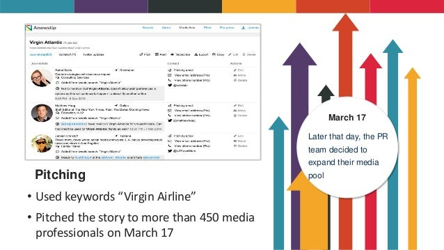 a case study of virgin airlines Virgin is an extremely diverse group of companies ranging from airlines through to space travel the virgin story: social media branding learn how virgin creates an irresistible brand using hootsuite case study how sykes latin.