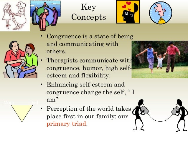Enhancing interpersonal communication to become a