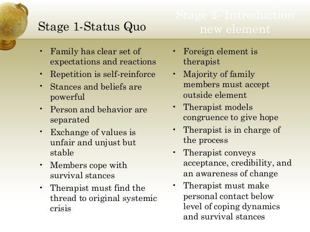 family systems and virginia satir But there was also something in the system – such as family pain or unresolved issues – that was shifted onto the family scapegoat virginia believed it was vital to help the whole family to grow during the next decade she pioneered work on family therapy and used many innovative techniques slides virginia satir002.