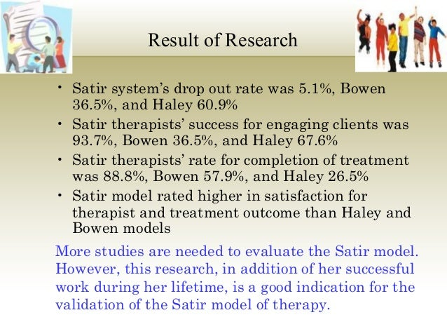 systemic therapies human validation process model satir About virginia satir and the satir growth model  it the growth model, seed  model, human process validation model and human validation process model   those who had attended the satir model systemic therapy.