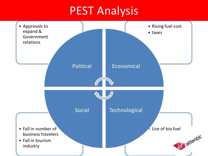 emirates airlines pest analysis tourism essay Strategic management at emirates airlines marketing essay  the pest analysis is the best manner that leads companies to alter their schemes  tourism council .