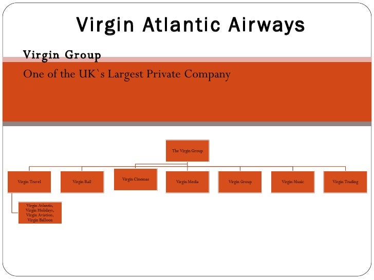 virgin atlantic airlines marketing strategy Virgin atlantic soars back into profit virgin atlantic has made a profit after turning around the airline and has the right strategy to take the business.