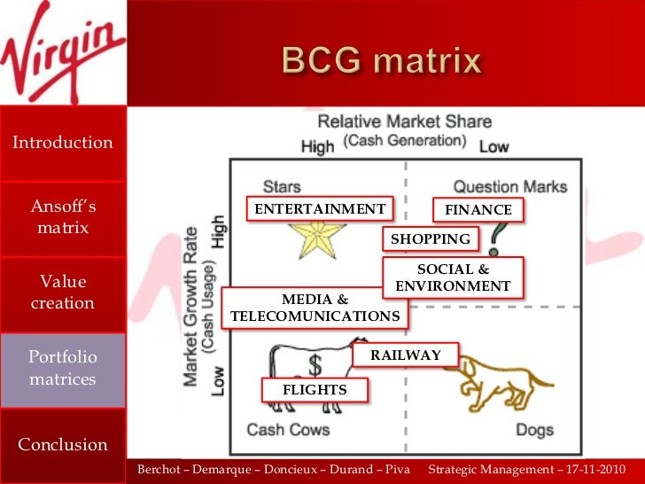 virgin atlantic tows matrix Boston matrix analysis examples of portfolios virgin: trans, planes, cola, music store proctor & gamble: detergent, nappies unilever: ice cream.