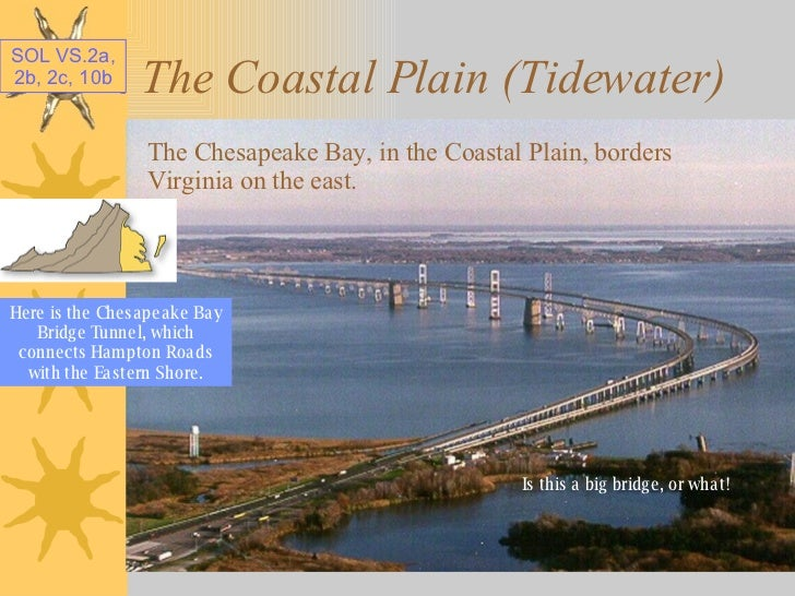 Natural Resources In The Coastal Plain Of Virginia