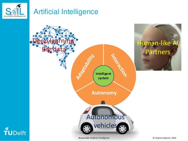 Virginia Dignum, Associate professor on Social Artificial Intelligence at TU Delft – Design and evaluation of human agent teamwork Slide 3