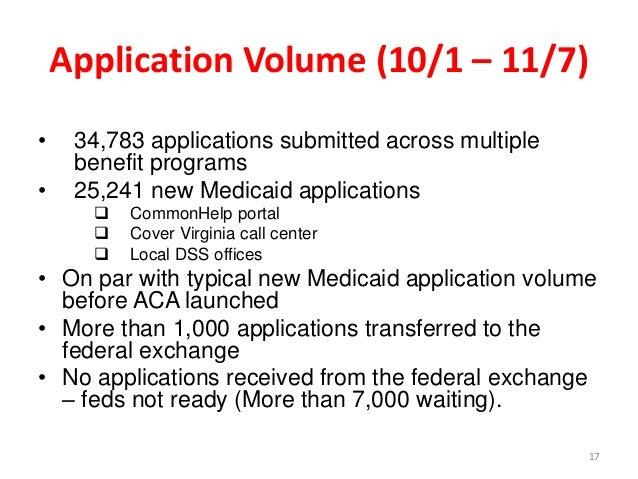 Cover Virginia - Medicaid Programs
