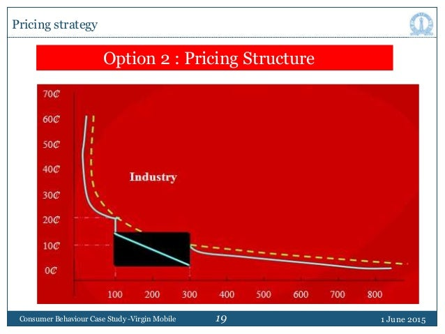 19 1 June 2015Consumer Behaviour Case Study -Virgin Mobile Pricing strategy Option 2 : Pricing Structure