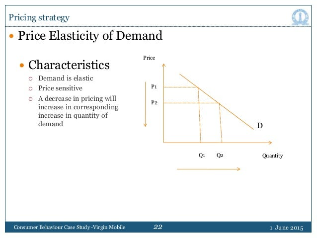 22 Pricing strategy 1 June 2015Consumer Behaviour Case Study -Virgin Mobile  Price Elasticity of Demand  Characteristics...