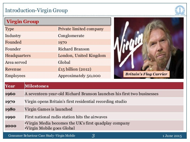 Virgin Mobile Harvard Business Review Case