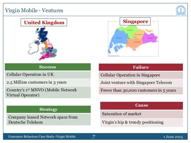 7 Virgin Mobile - Ventures 1 June 2015Consumer Behaviour Case Study -Virgin Mobile Success Cellular Operation in UK 2.5 Mi...