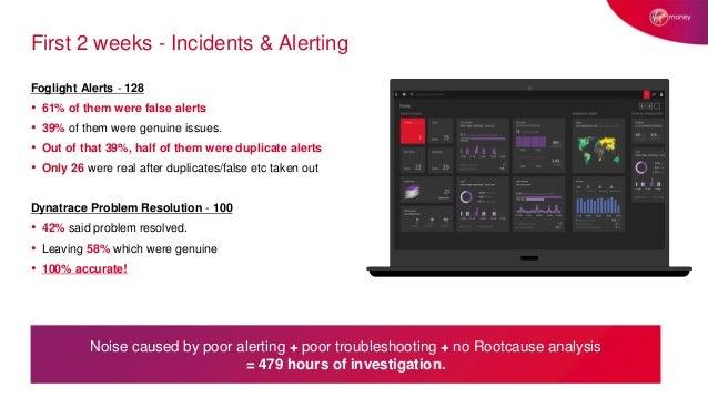 First 2 weeks - Incidents & Alerting Foglight Alerts - 128 • 61% of them were false alerts • 39% of them were genuine issu...