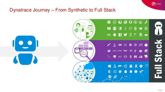 confidential Dynatrace Journey – From Synthetic to Full Stack