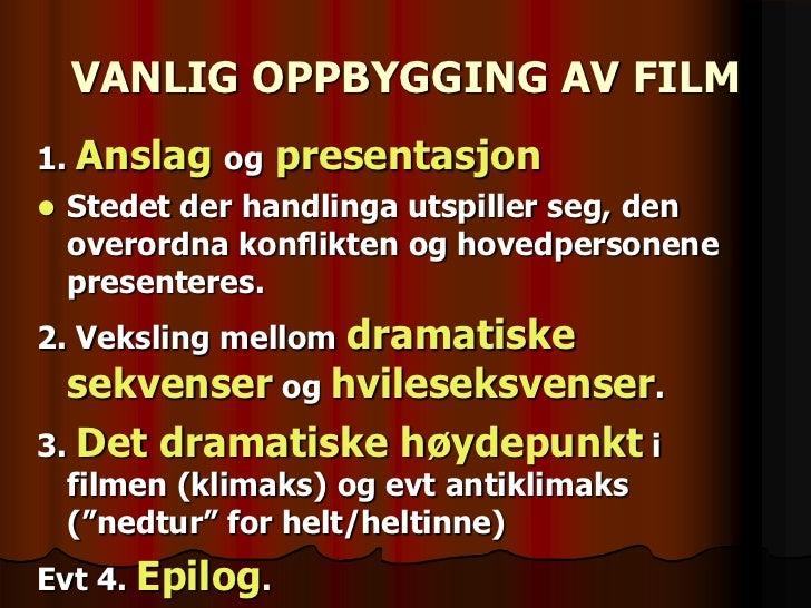 Novelleanalyse Oppbygging