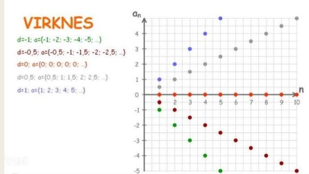 Aritmētiskā progresija Virkni, kurā katru nākamo locekli iegūst iepriekšējam pieskaitot vienu un to pašu skaitli, sauc par...