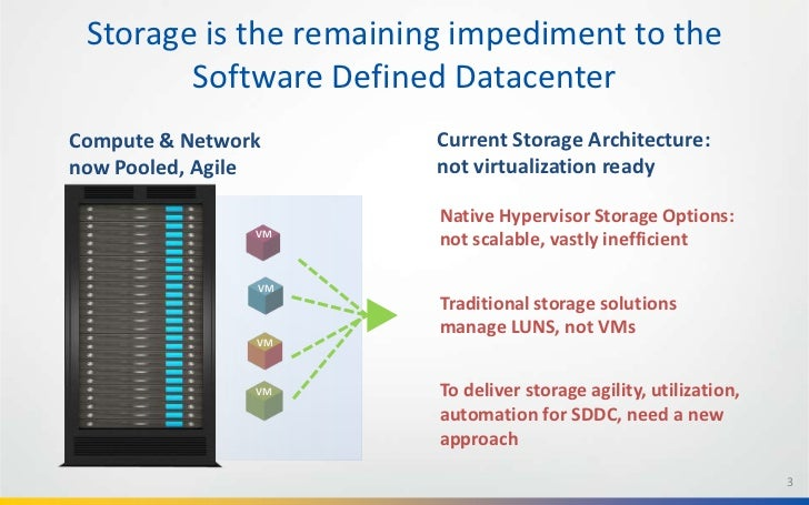 The Storage Hypervisor The Missing Link For The Software. Best Free Media Players Shariah Compliant Etf. When To Start Applying For College. Performance And Payment Bonds. Software Solutions Group Itil Training Online. Public Storage South Gate Ca. Houston Nursing Schools We Buy Houses Phoenix. Phoenix Therapeutic Massage Sony New 4k Tv. Outsourced Customer Service Companies