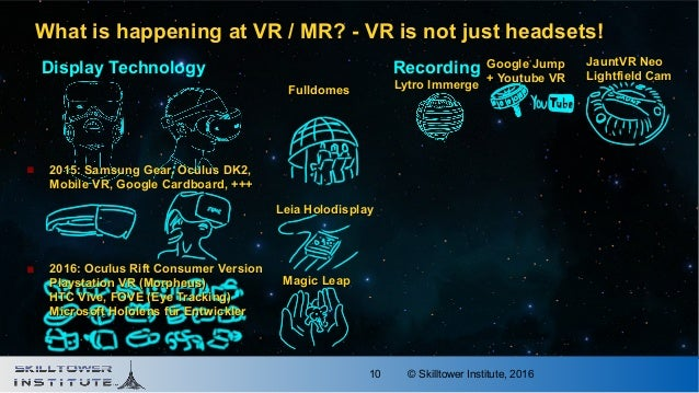 © Skilltower Institute, 201610 Display Technology Recording  2015: Samsung Gear, Oculus DK2,2015: Samsung Gear, Oculus DK...